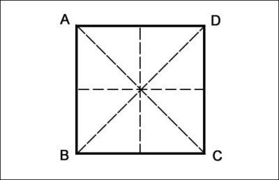 forma base G