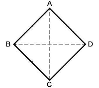 forma-E