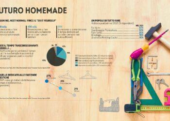 rapporto dati e statistiche